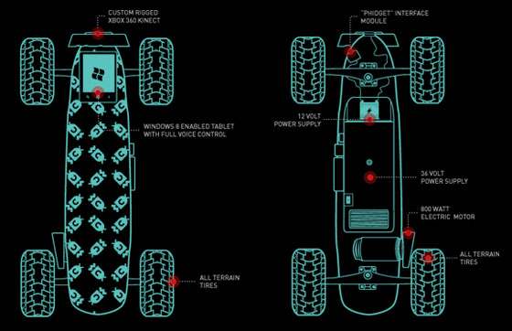 board-of-awesomeness-kinect-longboard-by-chaotic-moon-labs.jpg